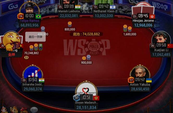 WSOP金手鍊線上賽 中國玩家擊潰GGPoker代言人Felipe Ramos